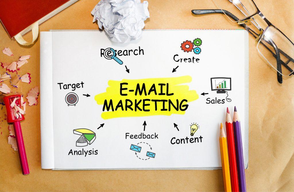 Relevante KPIs für Email Marketing
