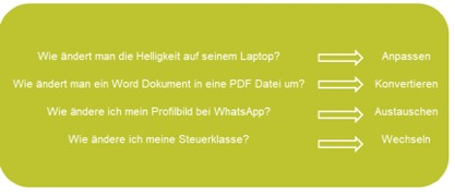 Neue Google Features Suchintention
