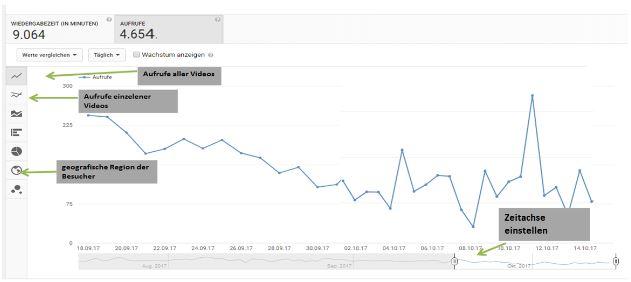 YouTube Screenshot 7
